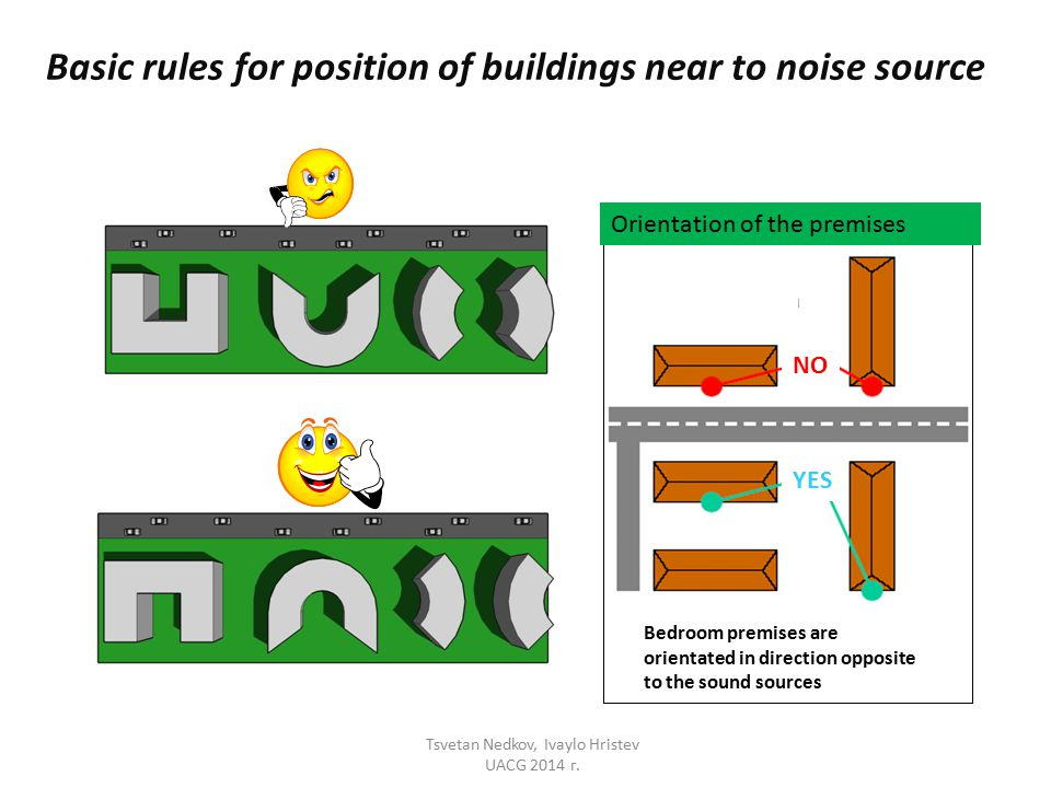 Basic rules for position of buildings near to noise source