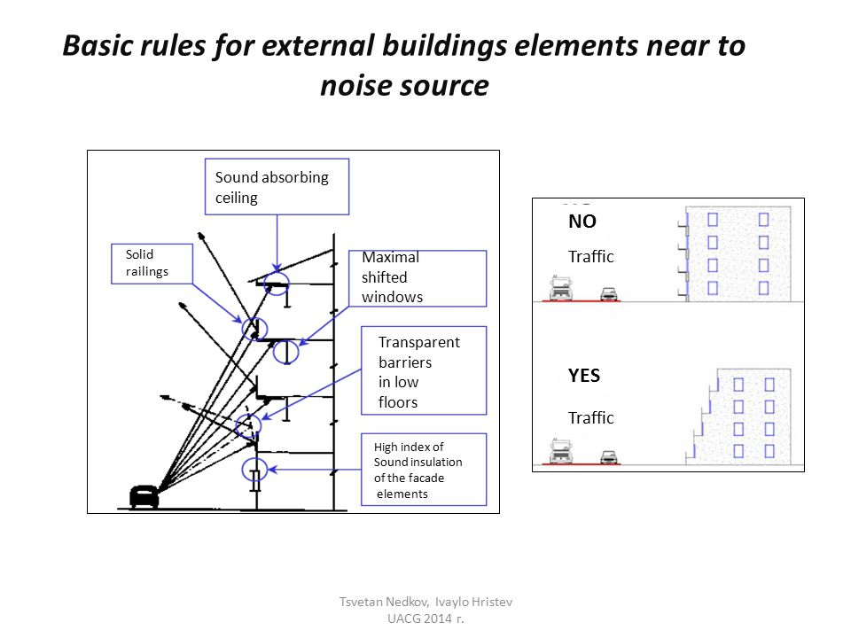 Basic rules for external buildings elements near to noise source