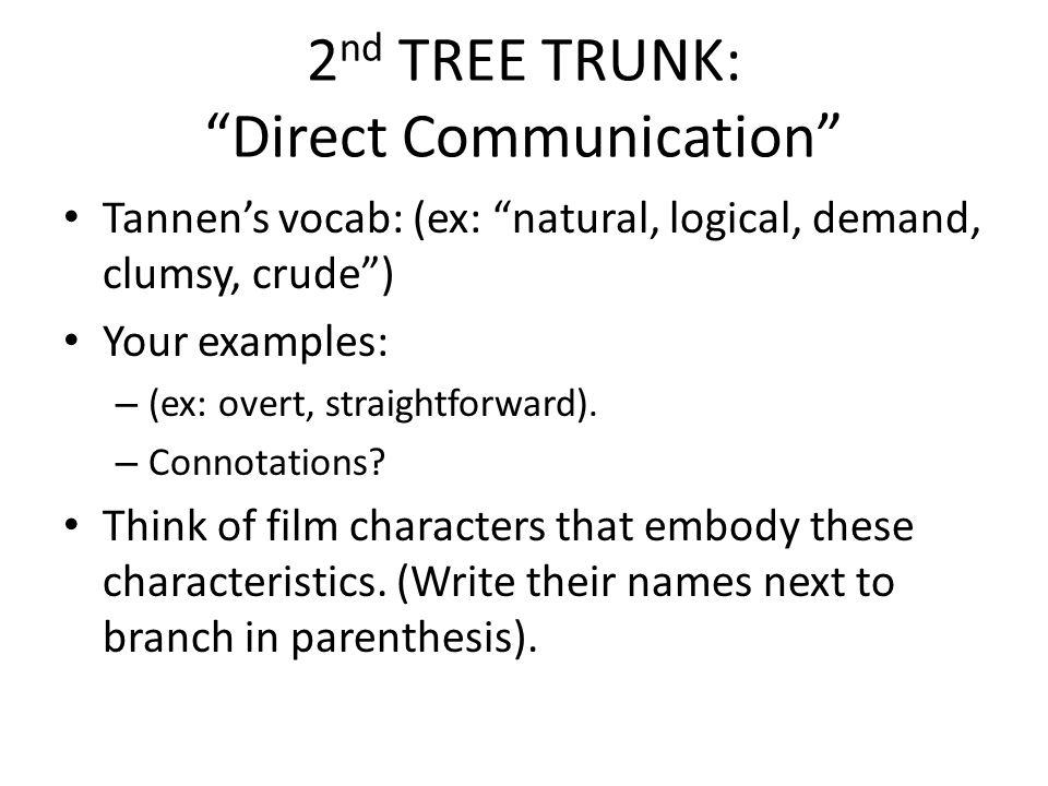 2nd TREE TRUNK: Direct Communication