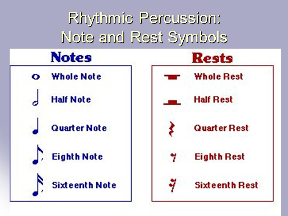 Rhythmic Percussion: Note and Rest Symbols