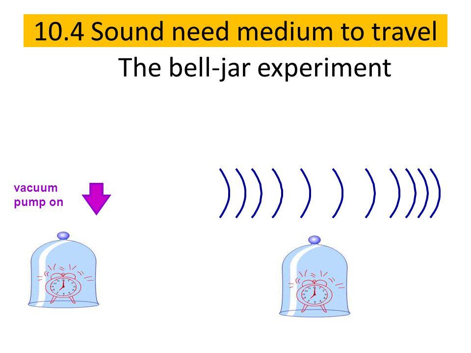 10.4 Sound need medium to travel