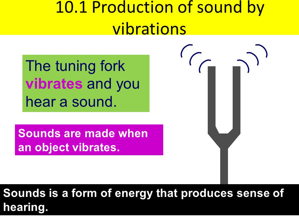 10.1 Production of sound by vibrations