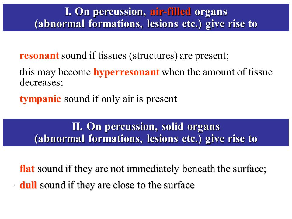 I. On percussion, air-filled organs (abnormal formations, lesions etc