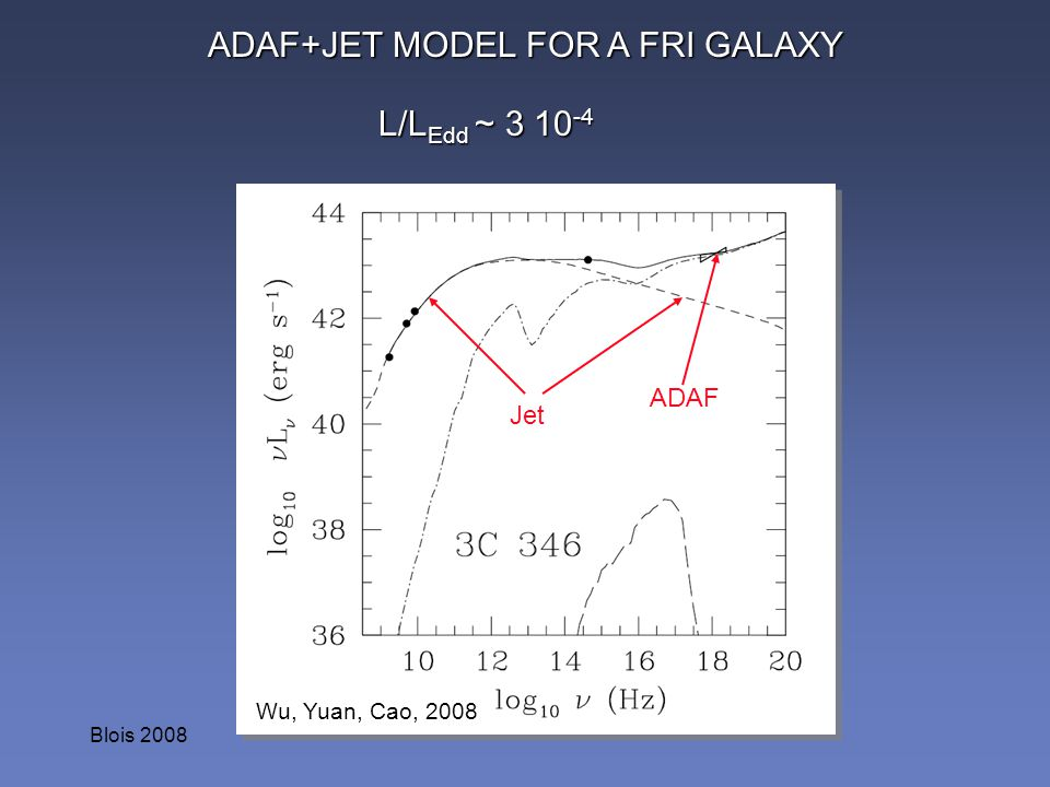 ADAF+JET MODEL FOR A FRI GALAXY