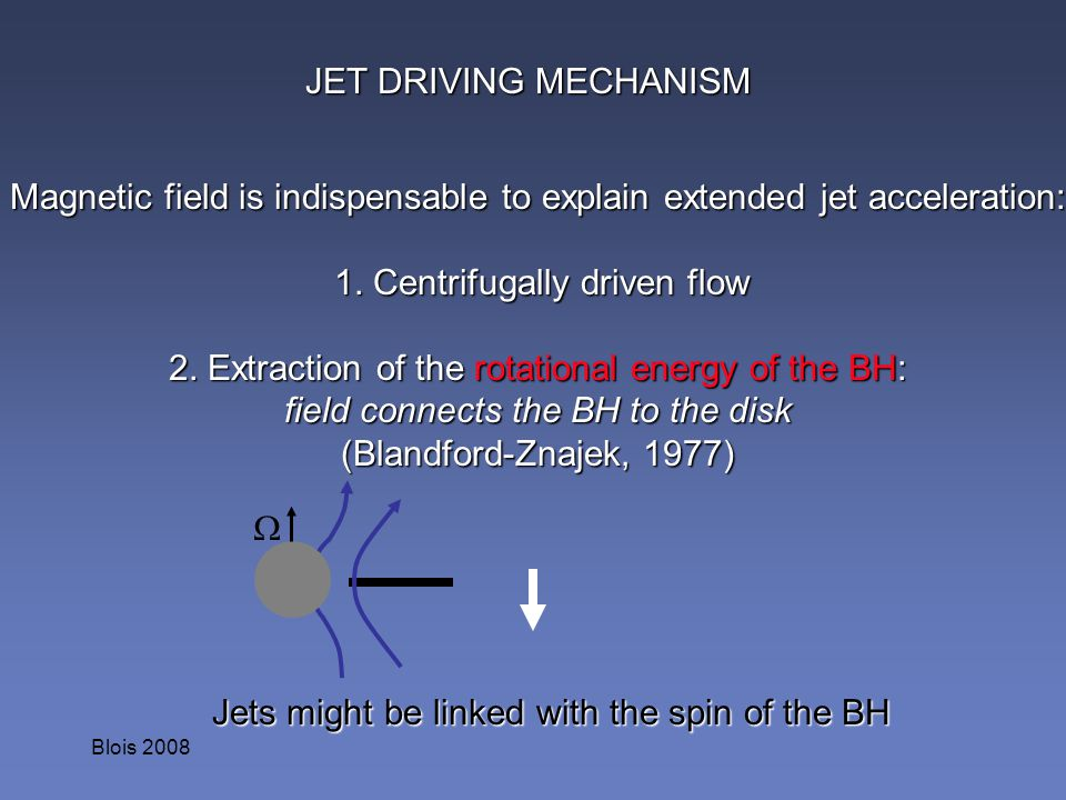Magnetic field is indispensable to explain extended jet acceleration: