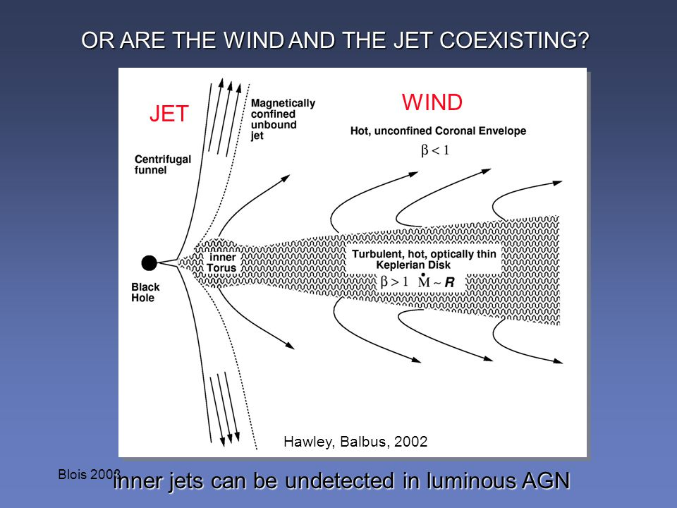 OR ARE THE WIND AND THE JET COEXISTING