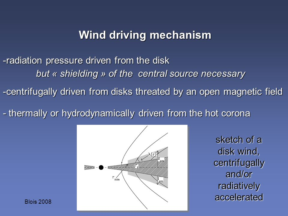 Wind driving mechanism