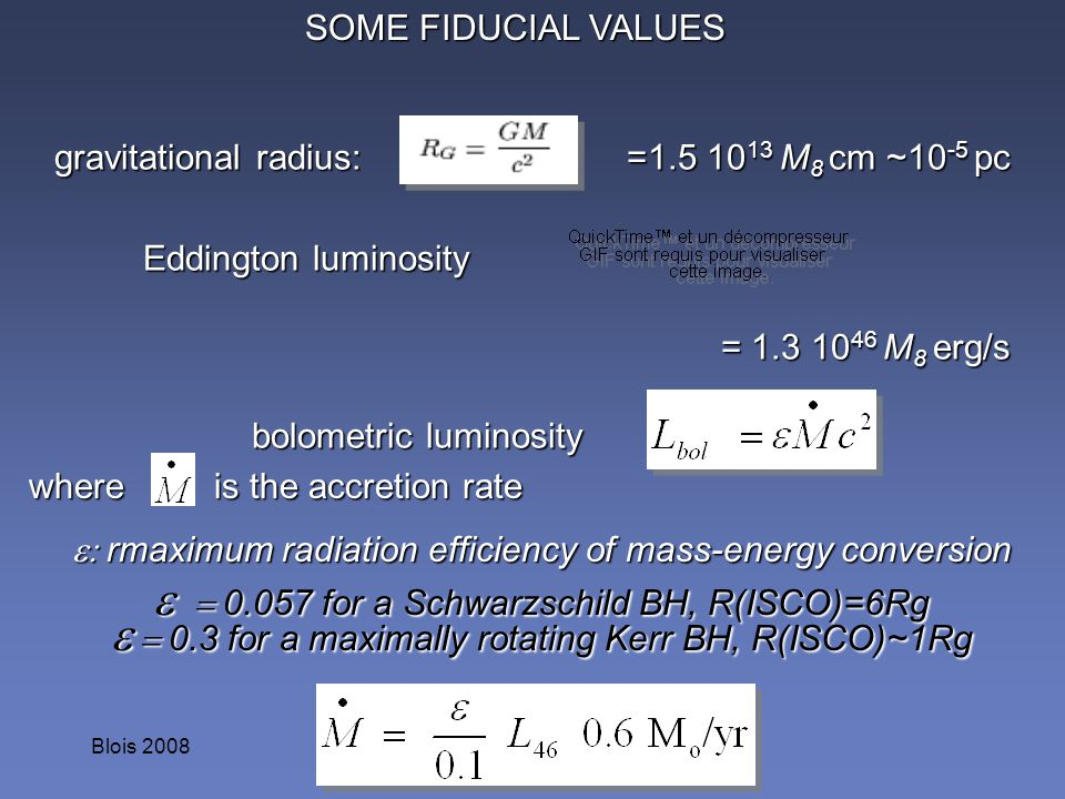 0.057 for a Schwarzschild BH, R(ISCO)=6Rg