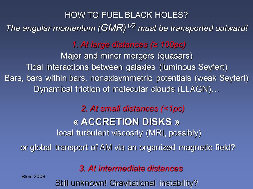 « ACCRETION DISKS » HOW TO FUEL BLACK HOLES