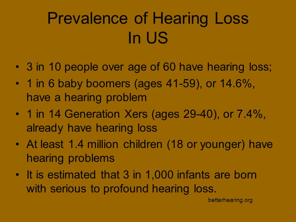 Prevalence of Hearing Loss In US