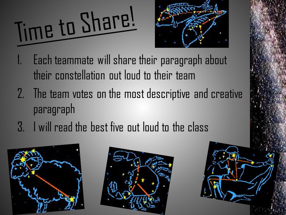 Time to Share! Each teammate will share their paragraph about their constellation out loud to their team.
