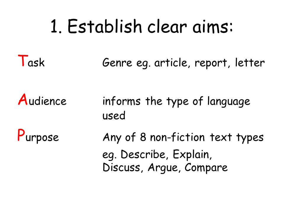 1. Establish clear aims: Task Genre eg. article, report, letter