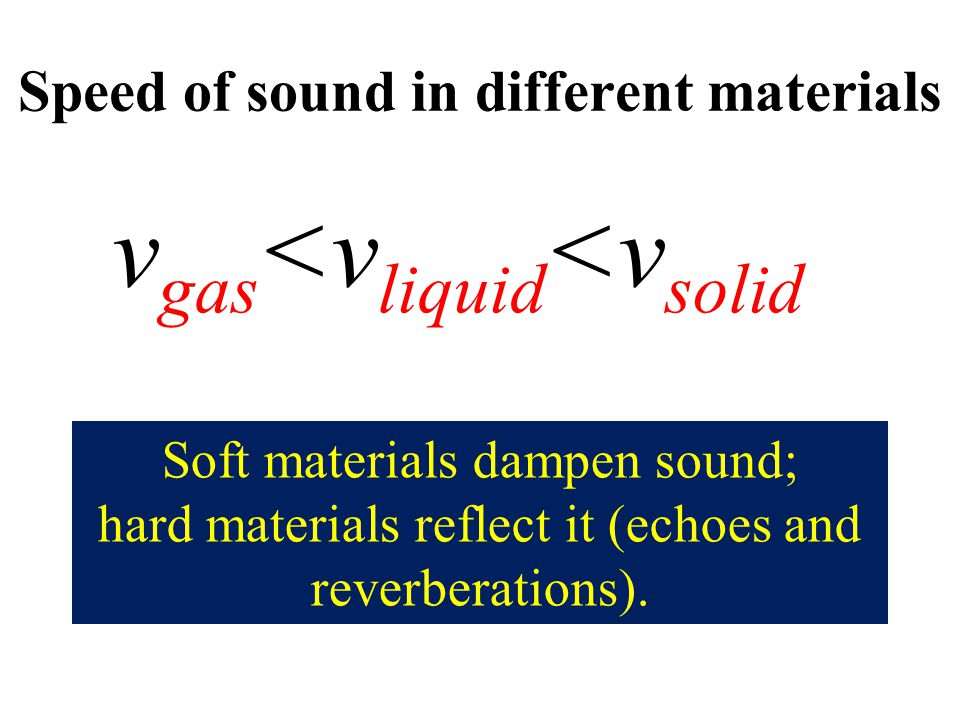 Speed of sound in different materials