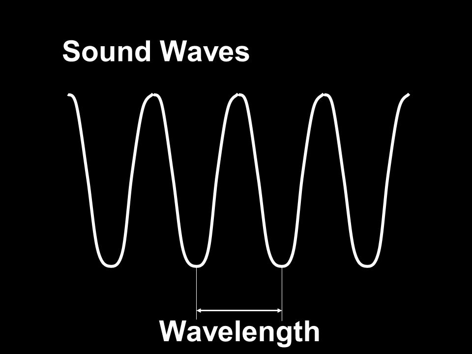 Sound Waves Wavelength