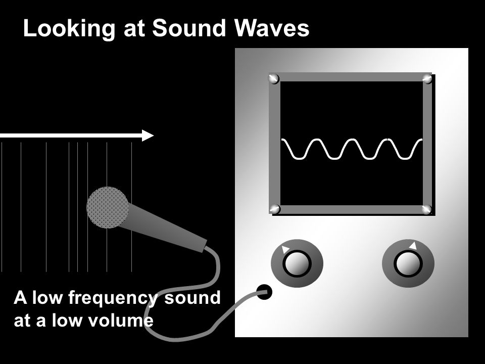Looking at Sound Waves A low frequency sound at a low volume