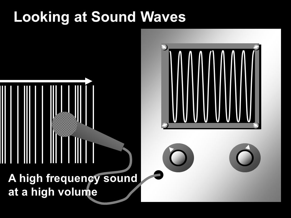 Looking at Sound Waves A high frequency sound at a high volume