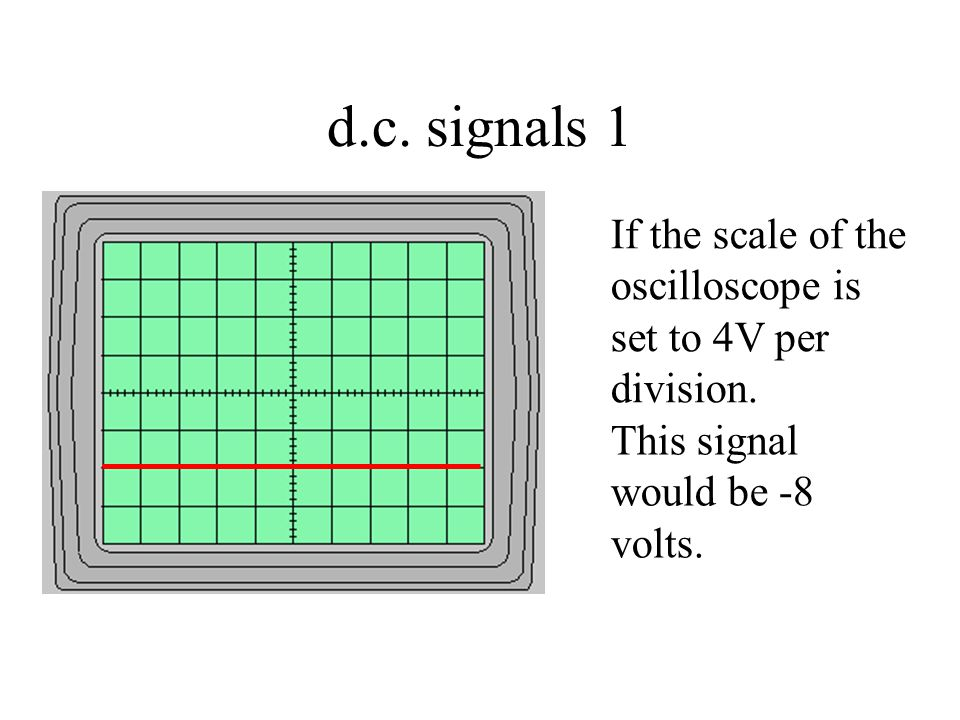 d.c. signals 1 If the scale of the oscilloscope is set to 4V per division.