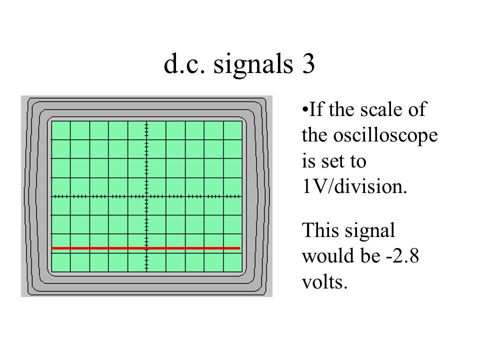 d.c. signals 3 If the scale of the oscilloscope is set to 1V/division.