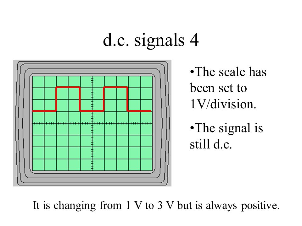 d.c. signals 4 The scale has been set to 1V/division.