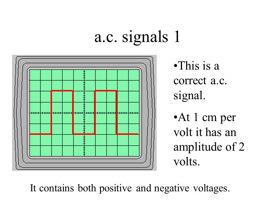 a.c. signals 1 This is a correct a.c. signal.