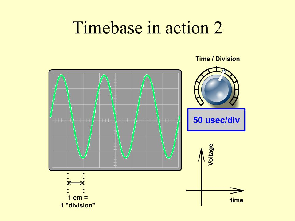 Timebase in action 2