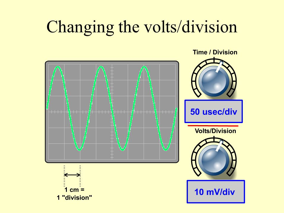 Changing the volts/division