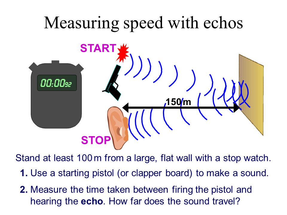 Measuring speed with echos