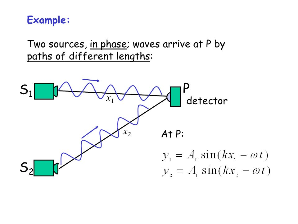 Example: Two sources, in phase; waves arrive at P by paths of different lengths: S1. P. x1. detector.