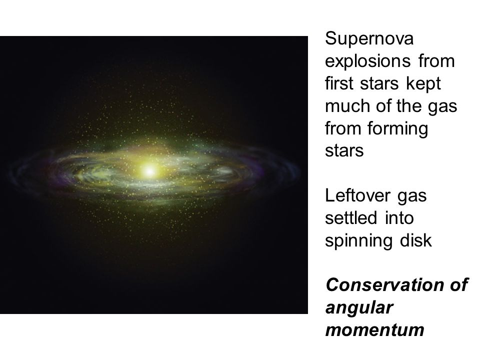 Supernova explosions from first stars kept much of the gas from forming stars