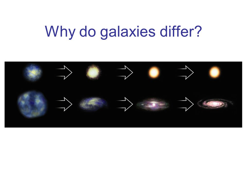 Why do galaxies differ