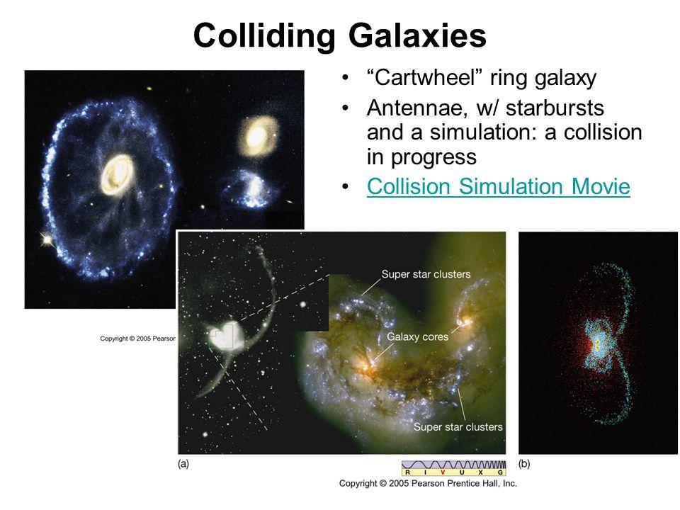 Colliding Galaxies Cartwheel ring galaxy