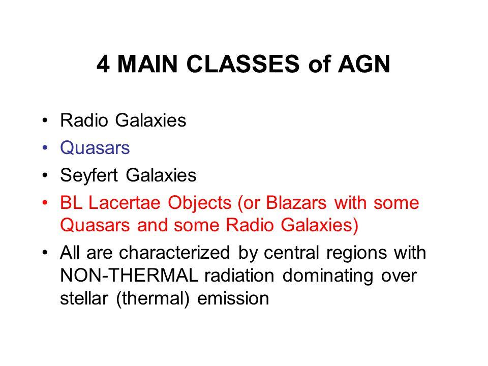4 MAIN CLASSES of AGN Radio Galaxies Quasars Seyfert Galaxies