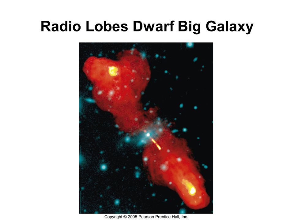 Radio Lobes Dwarf Big Galaxy