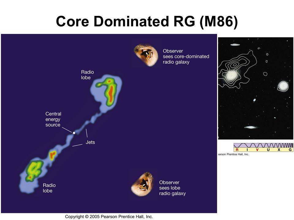 Core Dominated RG (M86)