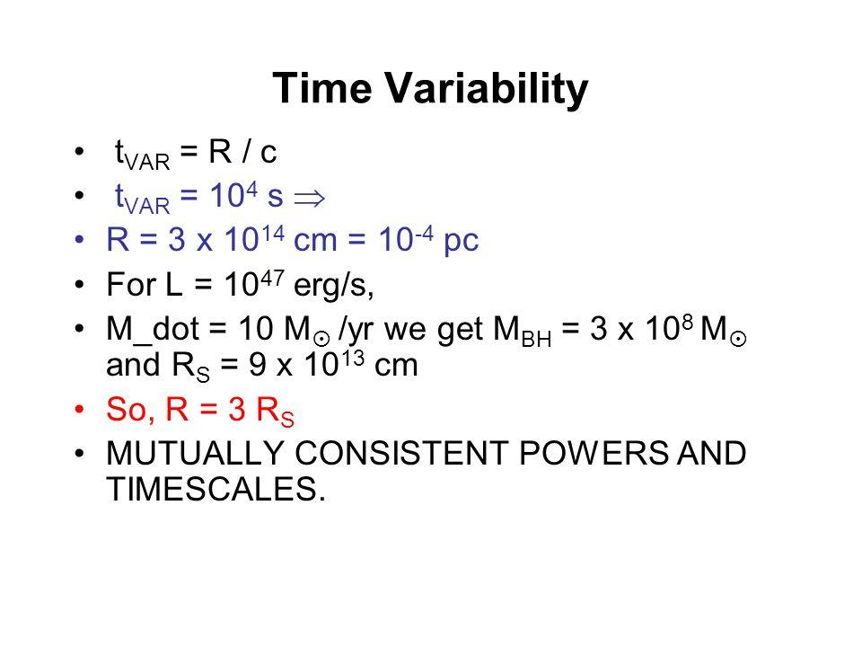 Time Variability tVAR = R / c tVAR = 104 s  R = 3 x 1014 cm = 10-4 pc