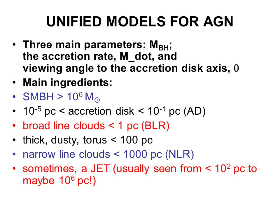 UNIFIED MODELS FOR AGN Three main parameters: MBH; the accretion rate, M_dot, and viewing angle to the accretion disk axis, 