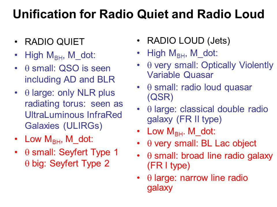 Unification for Radio Quiet and Radio Loud