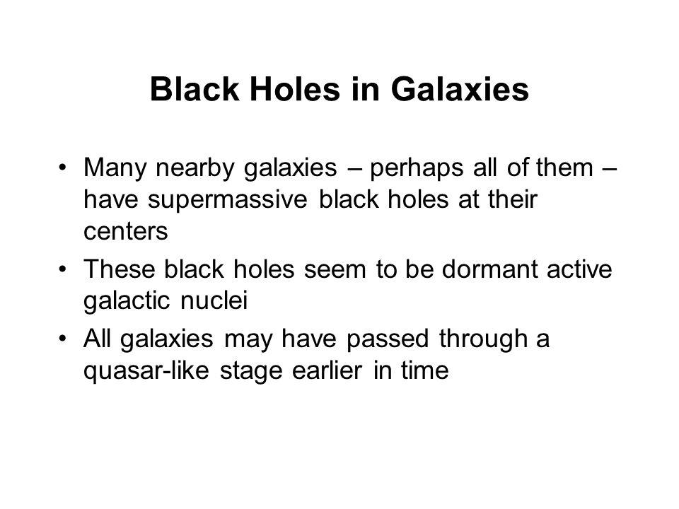Black Holes in Galaxies