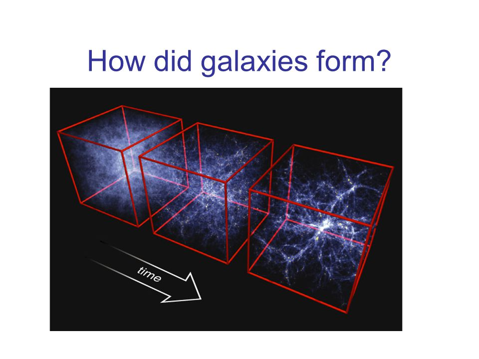 How did galaxies form
