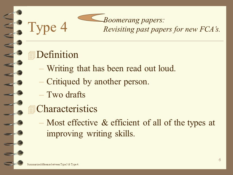 Type 4 Definition Characteristics Writing that has been read out loud.