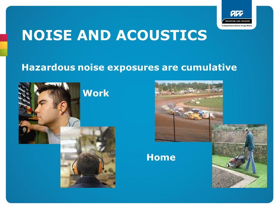 NOISE AND ACOUSTICS Hazardous noise exposures are cumulative Work Home