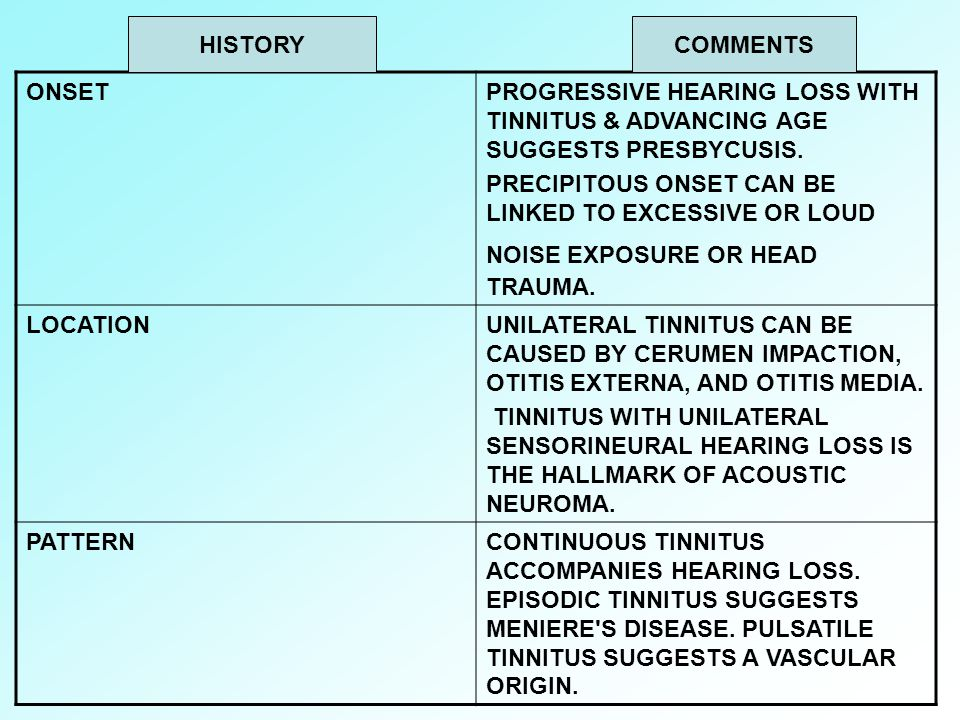 HISTORY COMMENTS. ONSET. PROGRESSIVE HEARING LOSS WITH TINNITUS & ADVANCING AGE SUGGESTS PRESBYCUSIS.