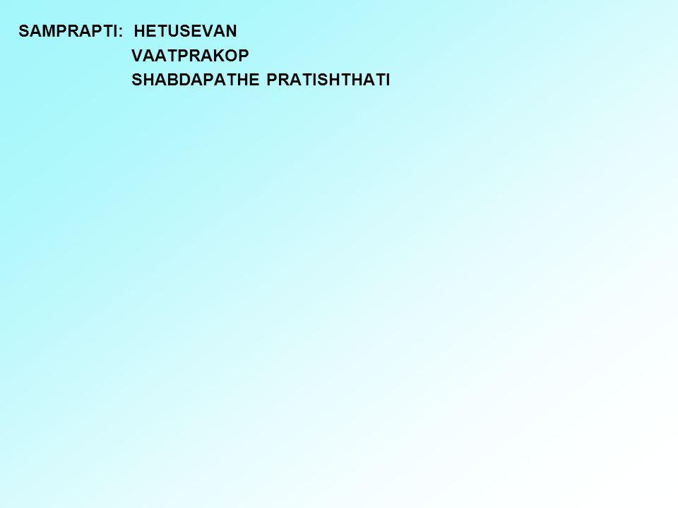 SAMPRAPTI: HETUSEVAN VAATPRAKOP SHABDAPATHE PRATISHTHATI