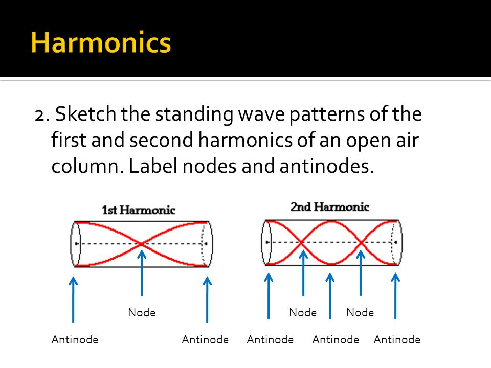 Harmonics 2. Sketch the standing wave patterns of the first and second harmonics of an open air column. Label nodes and antinodes.
