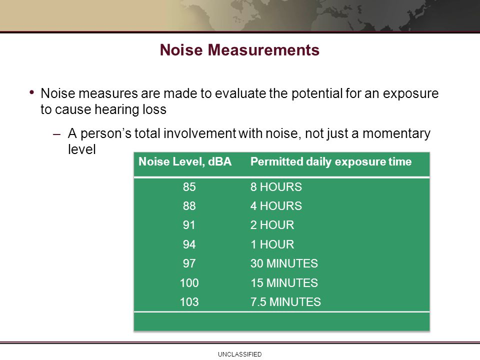 Noise Measurements Noise measures are made to evaluate the potential for an exposure to cause hearing loss.