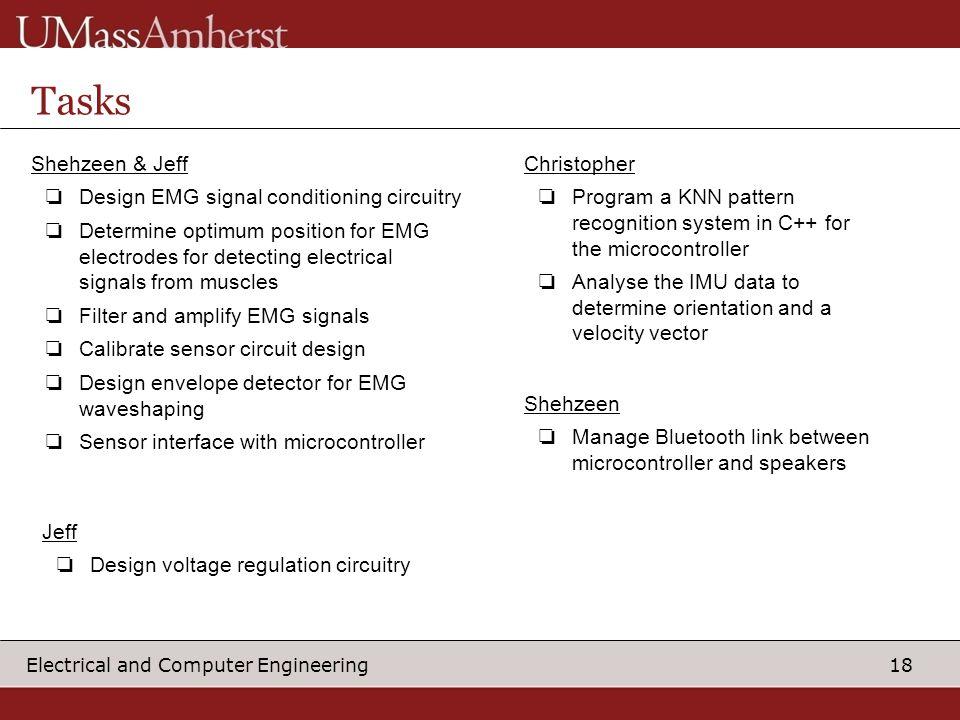 Tasks Shehzeen & Jeff Design EMG signal conditioning circuitry
