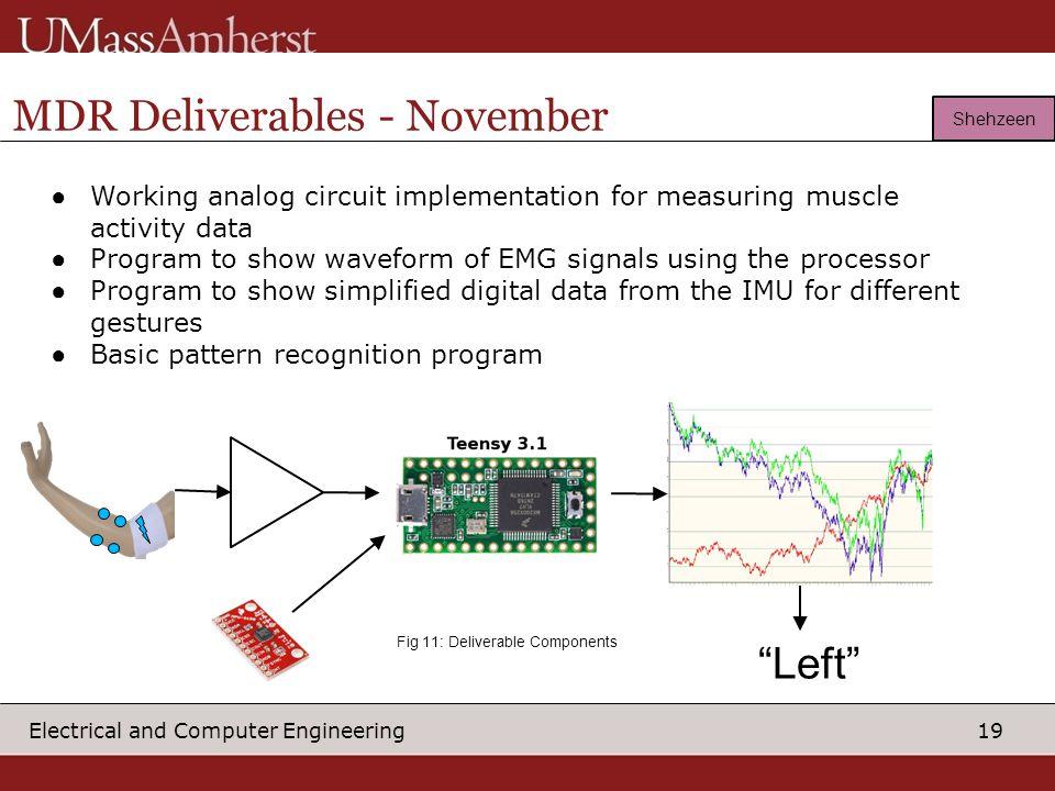 MDR Deliverables - November