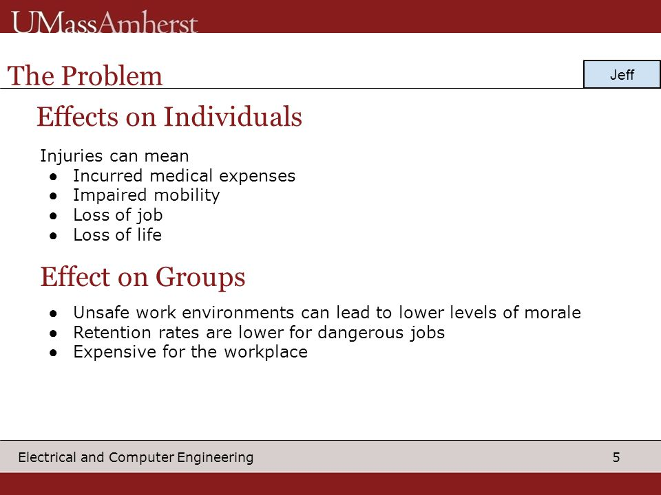 Effects on Individuals Effect on Groups