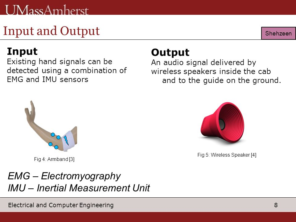 Input and Output Input Output EMG – Electromyography