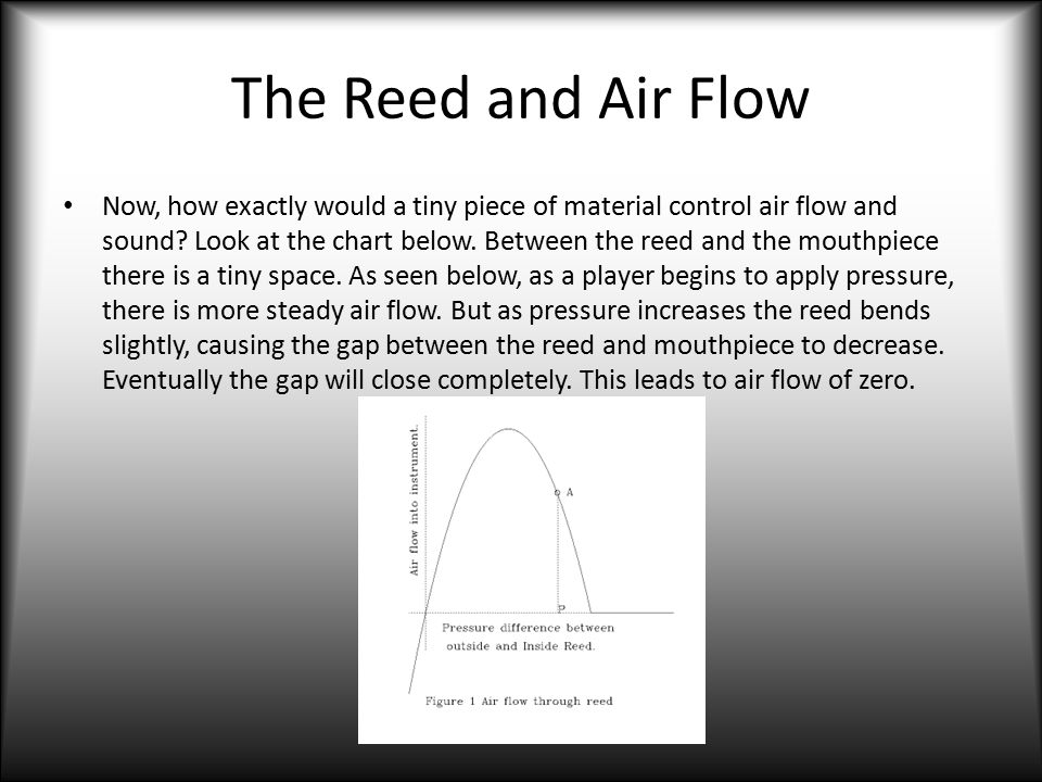 The Reed and Air Flow